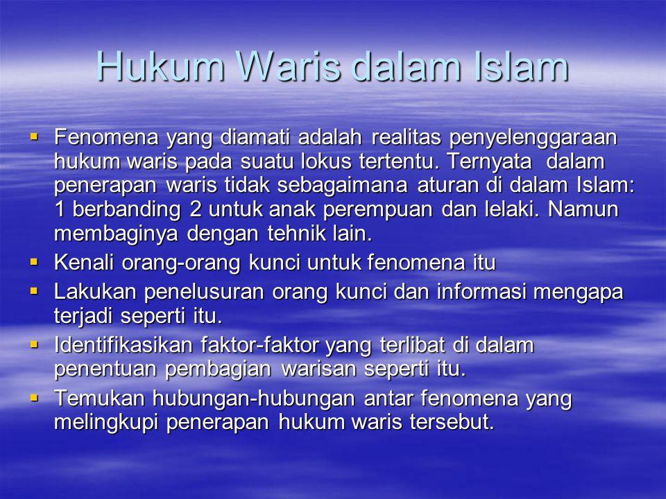 Hukum Waris dalam Islam