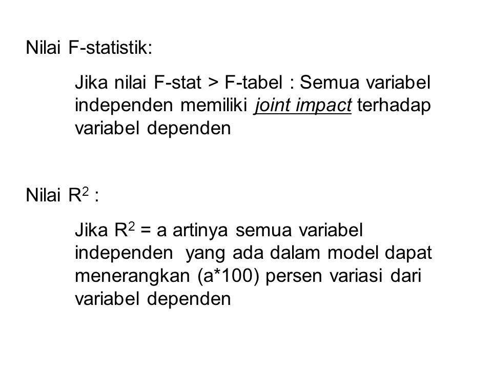 Nilai F-statistik: Jika nilai F-stat > F-tabel : Semua variabel independen memiliki joint impact terhadap variabel dependen.
