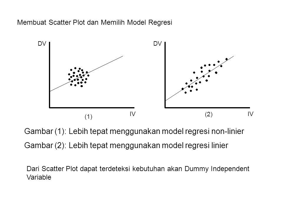 Gambar (1): Lebih tepat menggunakan model regresi non-linier
