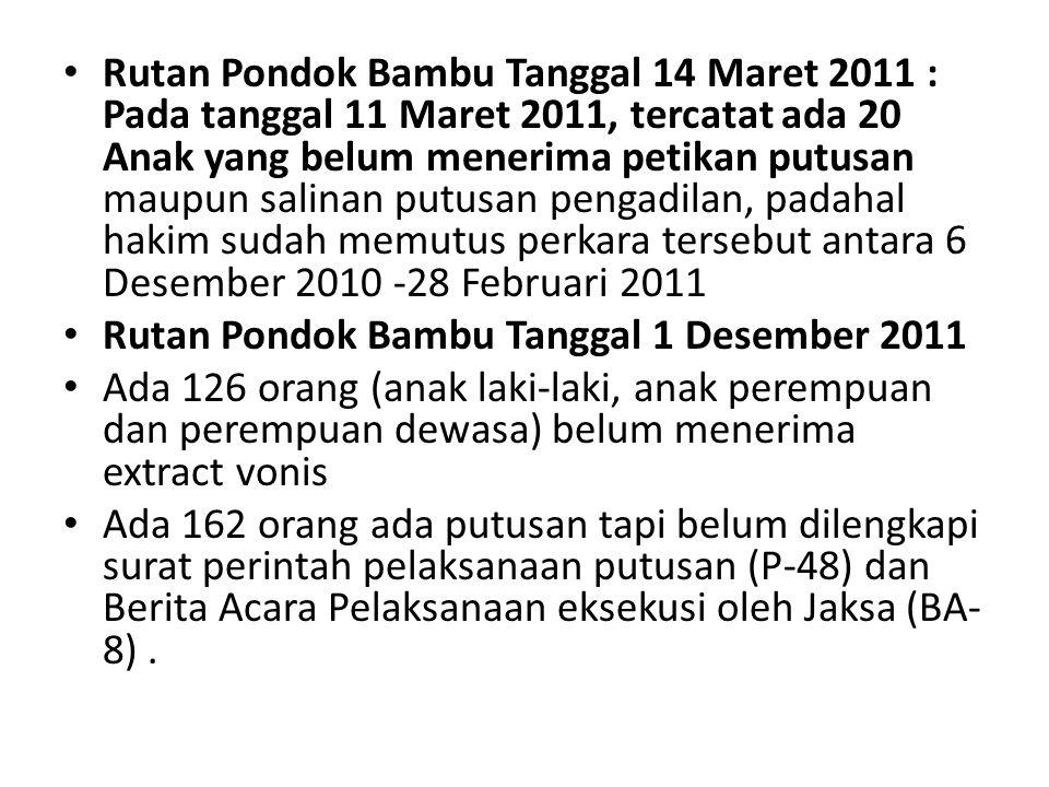 Rutan Pondok Bambu Tanggal 14 Maret 2011 : Pada tanggal 11 Maret 2011, tercatat ada 20 Anak yang belum menerima petikan putusan maupun salinan putusan pengadilan, padahal hakim sudah memutus perkara tersebut antara 6 Desember 2010 -28 Februari 2011
