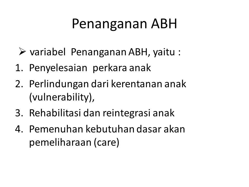 Penanganan ABH variabel Penanganan ABH, yaitu :