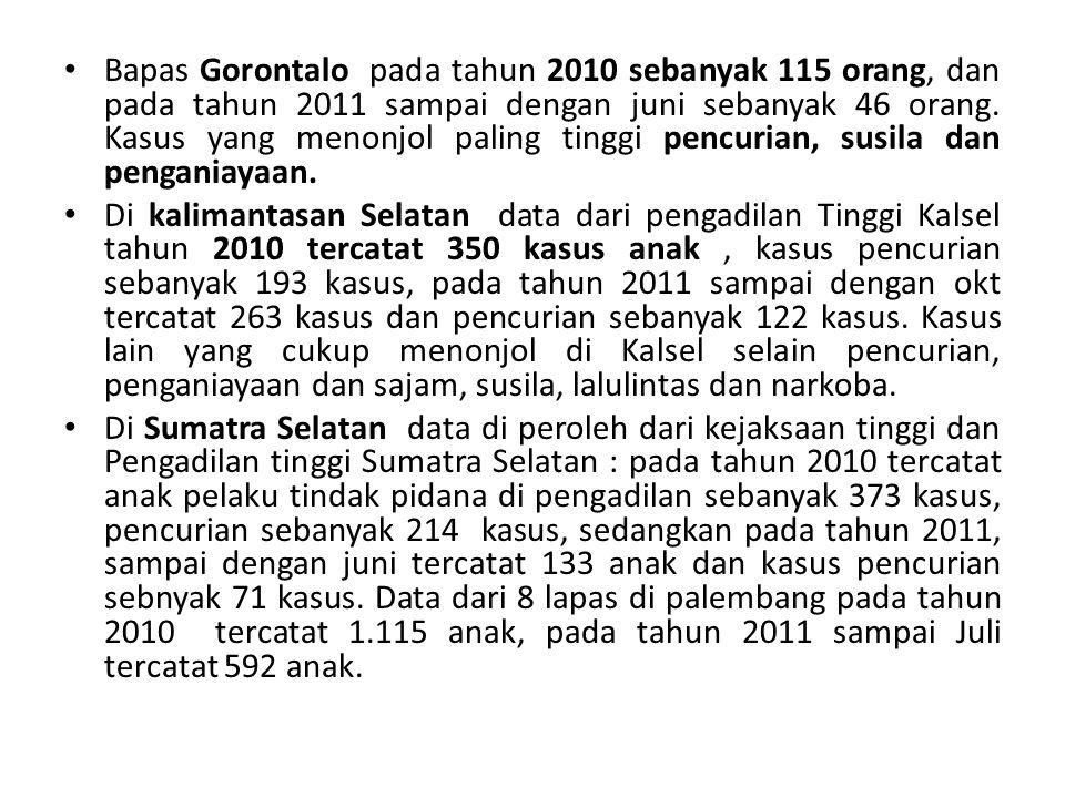 Bapas Gorontalo pada tahun 2010 sebanyak 115 orang, dan pada tahun 2011 sampai dengan juni sebanyak 46 orang. Kasus yang menonjol paling tinggi pencurian, susila dan penganiayaan.