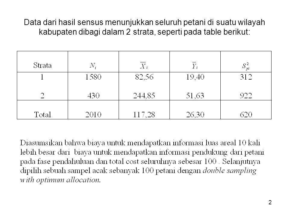 Data dari hasil sensus menunjukkan seluruh petani di suatu wilayah kabupaten dibagi dalam 2 strata, seperti pada table berikut: