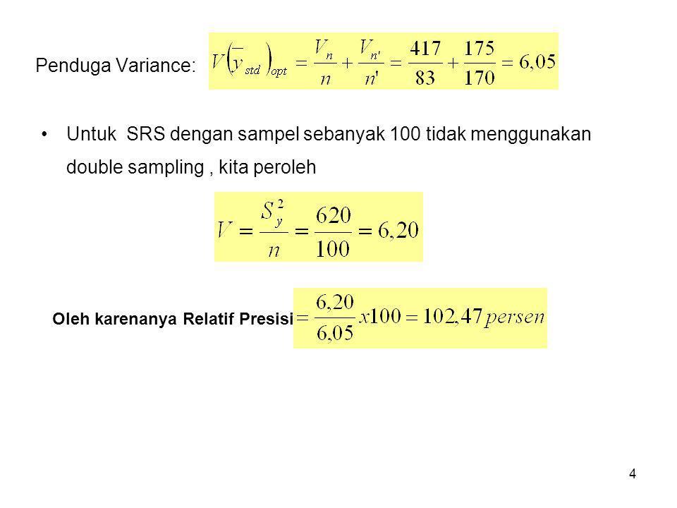 Penduga Variance: Untuk SRS dengan sampel sebanyak 100 tidak menggunakan double sampling , kita peroleh.