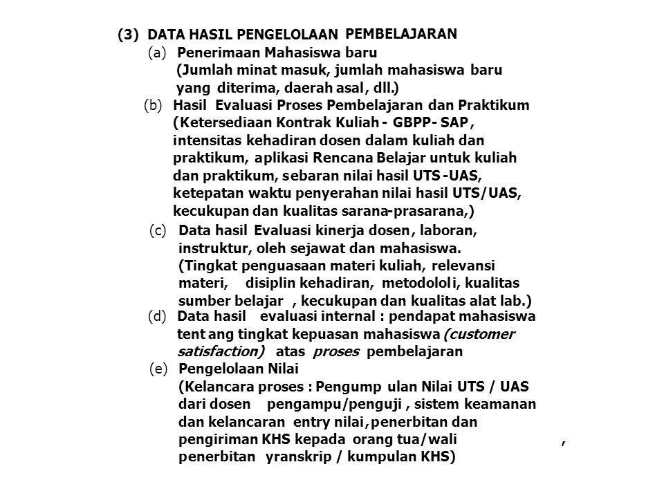 (3) DATA HASIL PENGELOLAAN. PEMBELAJARAN. (a) Penerimaan Mahasiswa baru. (Jumlah minat masuk. , jumlah mahasiswa.