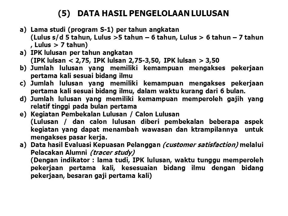 (5) DATA HASIL PENGELOLAAN LULUSAN
