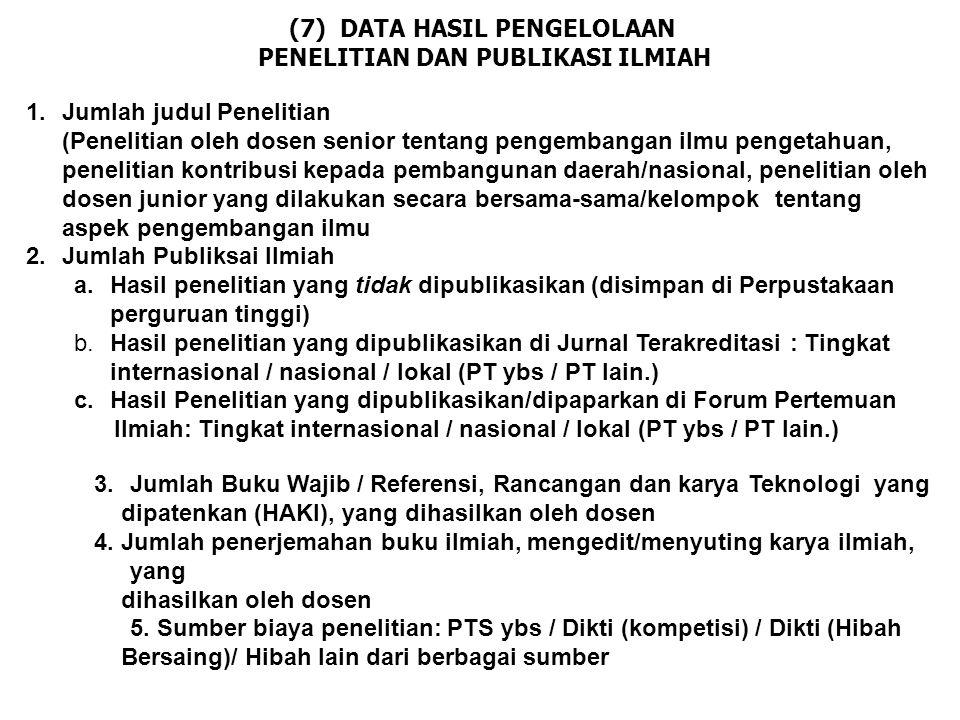 DATA HASIL PENGELOLAAN PENELITIAN DAN PUBLIKASI ILMIAH