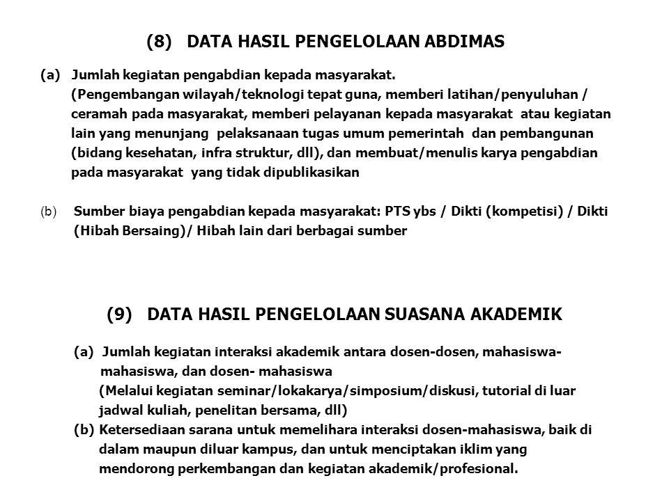 (8) DATA HASIL PENGELOLAAN ABDIMAS