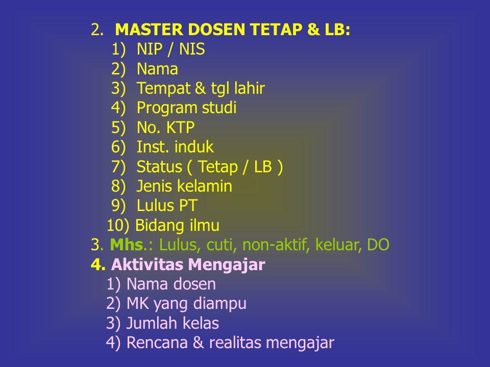 2. MASTER DOSEN TETAP & LB: