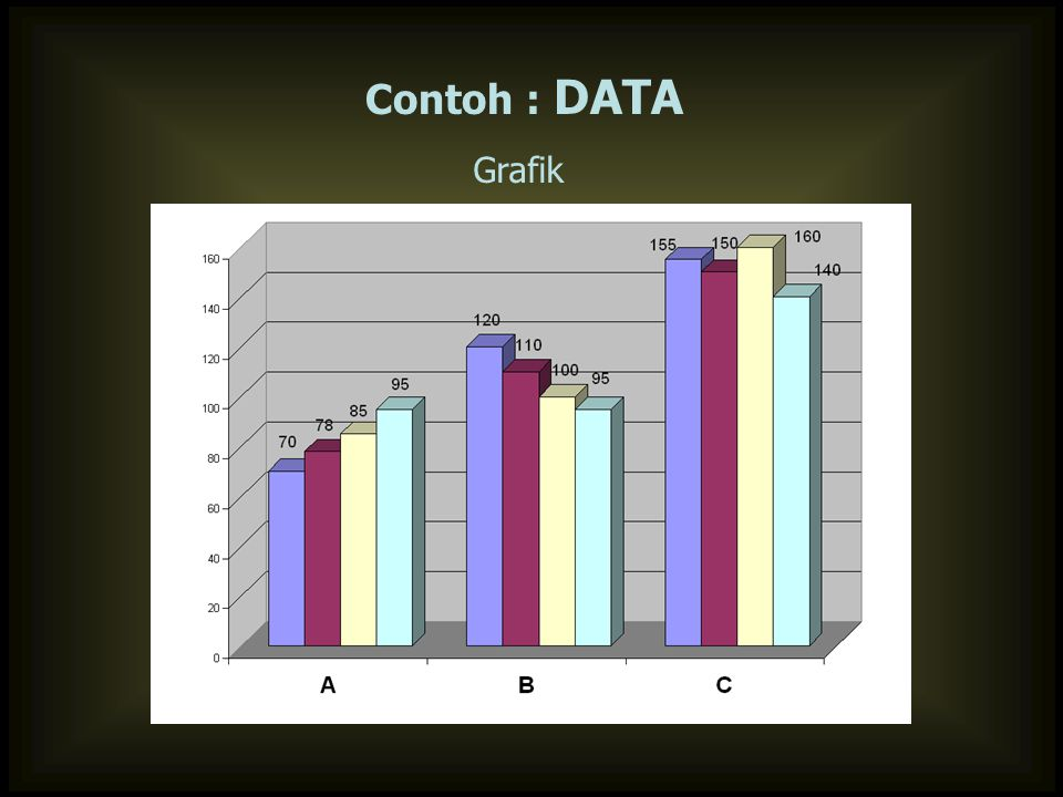 Contoh : DATA Grafik