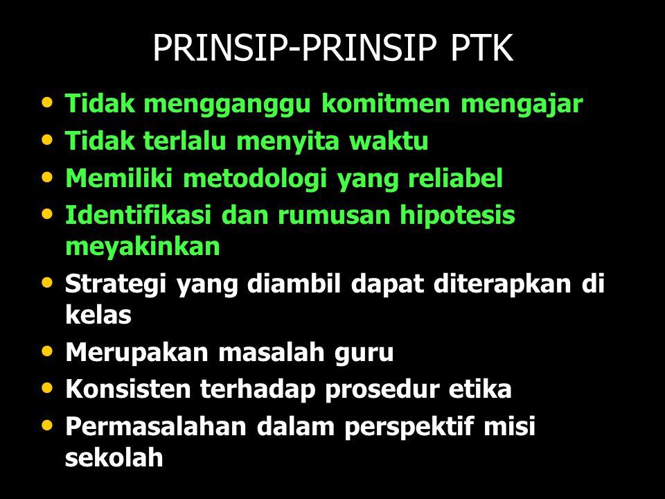 PRINSIP-PRINSIP PTK Tidak mengganggu komitmen mengajar