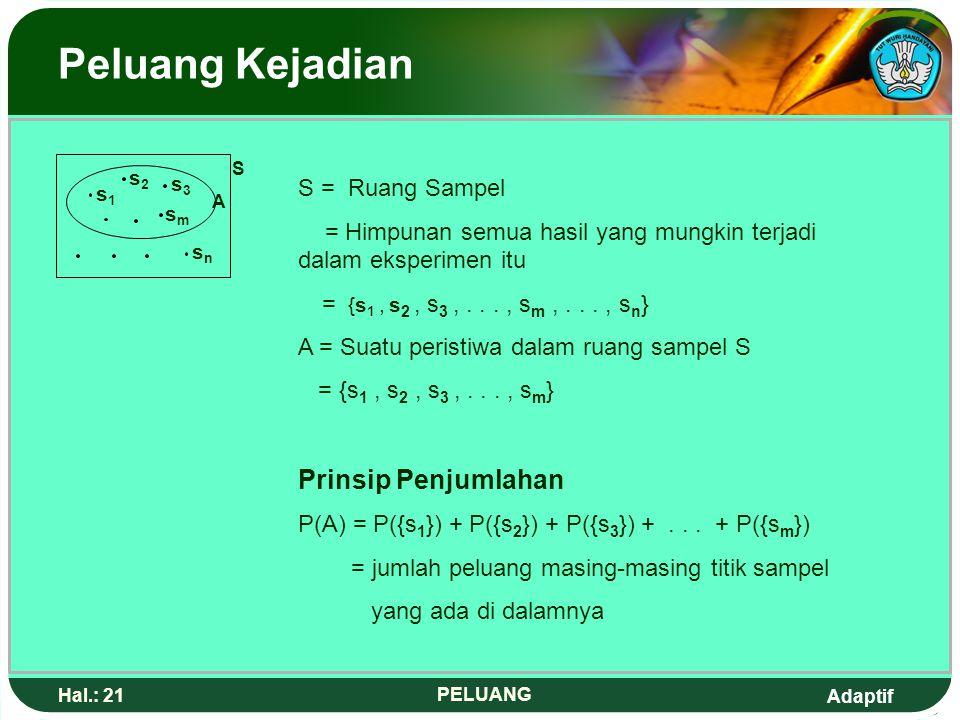 Peluang Kejadian Prinsip Penjumlahan S = Ruang Sampel