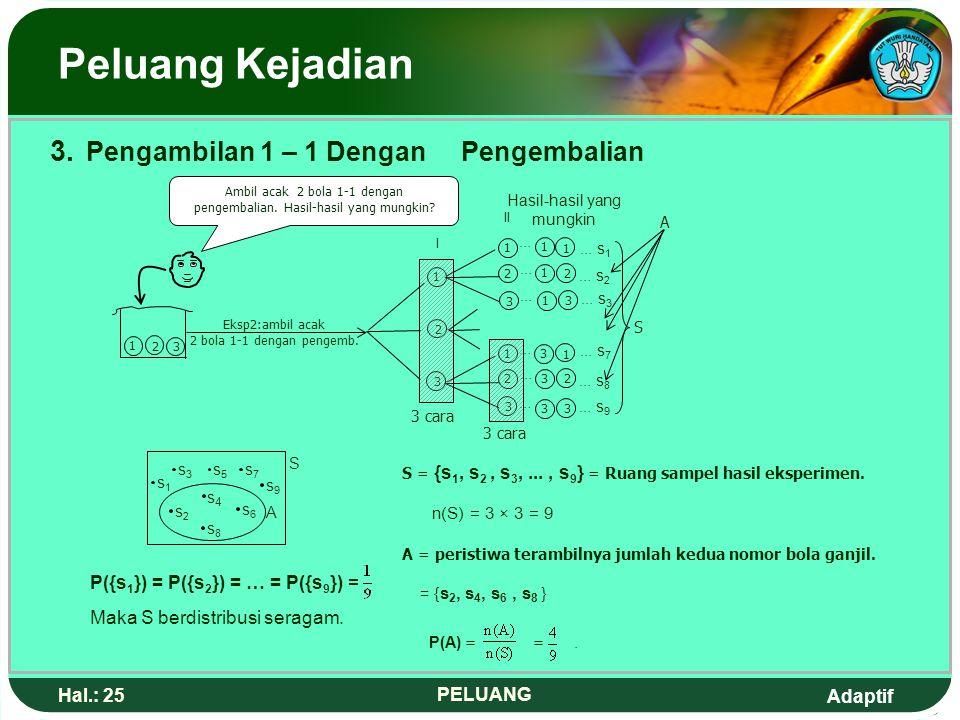 Peluang Kejadian 3. Pengambilan 1 – 1 Dengan Pengembalian P(A) = = .