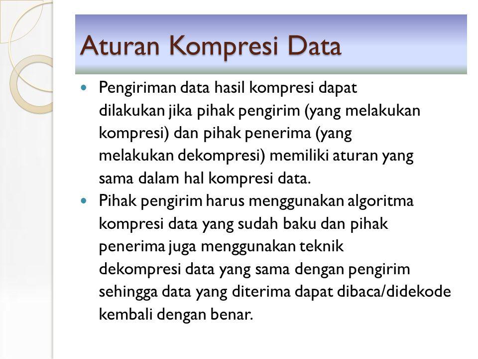 Aturan Kompresi Data Pengiriman data hasil kompresi dapat