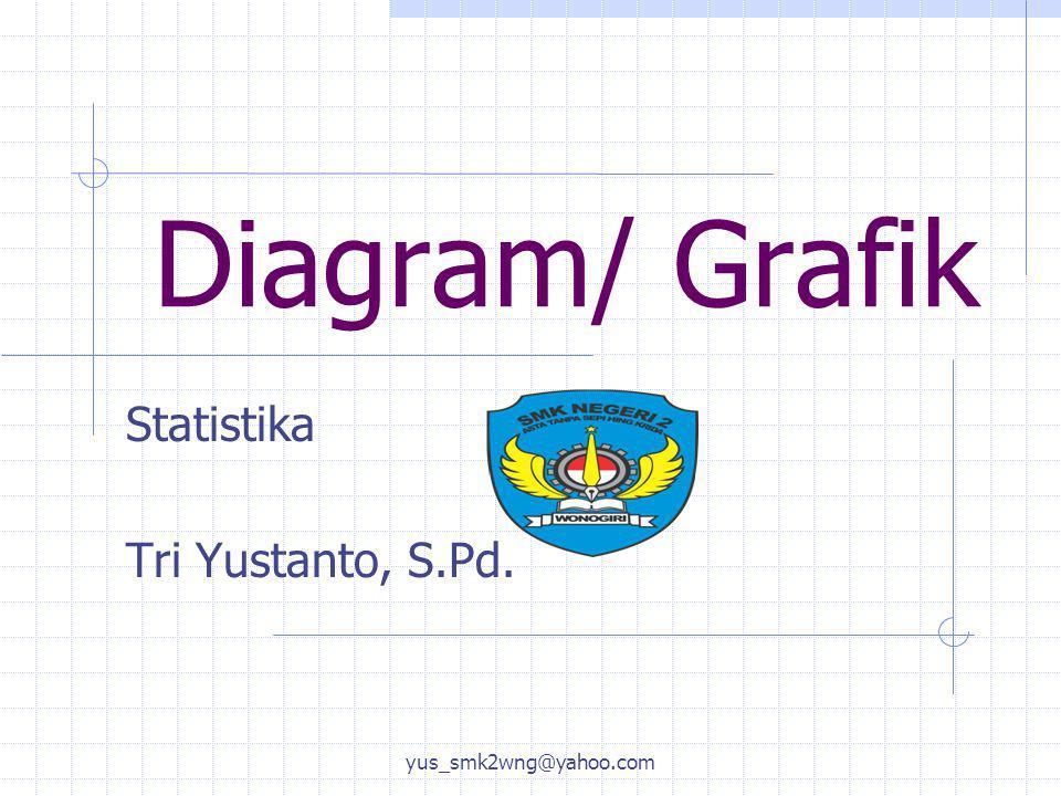 Statistika Tri Yustanto, S.Pd.
