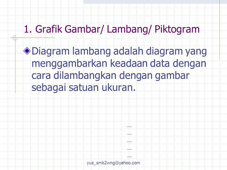 1. Grafik Gambar/ Lambang/ Piktogram