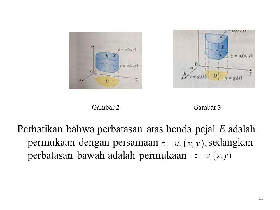 Gambar 2 Gambar 3.