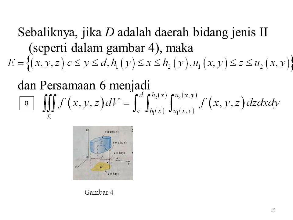 Sebaliknya, jika D adalah daerah bidang jenis II (seperti dalam gambar 4), maka
