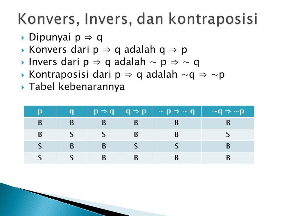 Konvers, Invers, dan kontraposisi