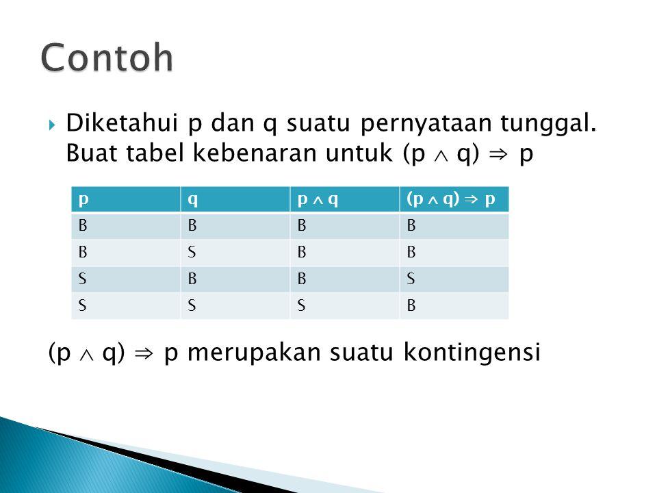 Contoh Diketahui p dan q suatu pernyataan tunggal. Buat tabel kebenaran untuk (p  q) ⇒ p. (p  q) ⇒ p merupakan suatu kontingensi.