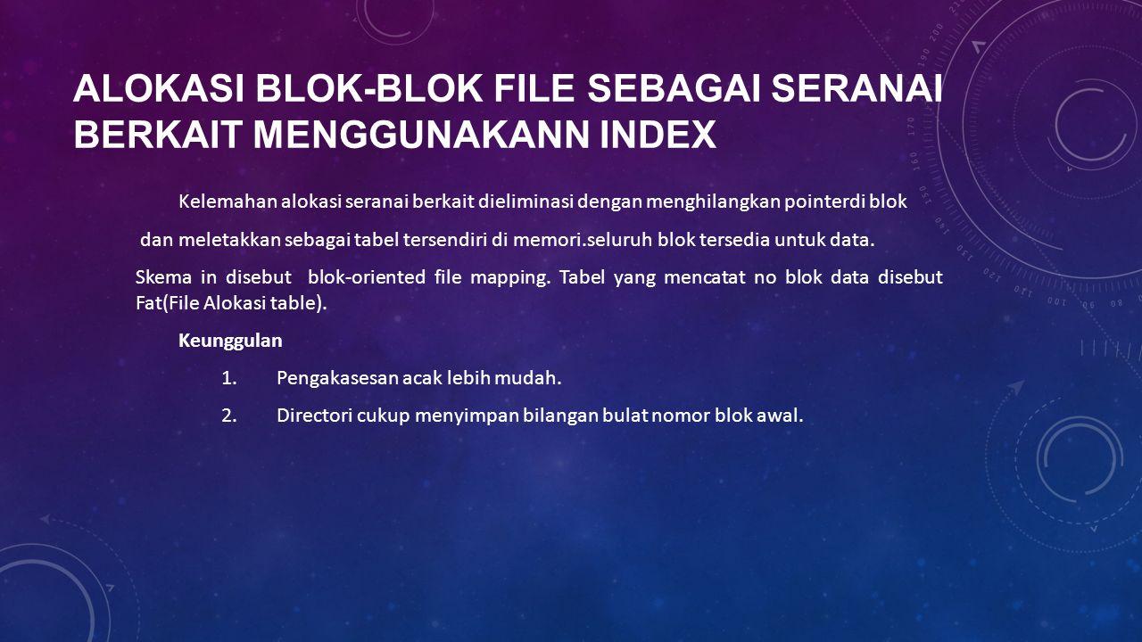 Alokasi blok-blok File sebagai Seranai Berkait Menggunakann Index