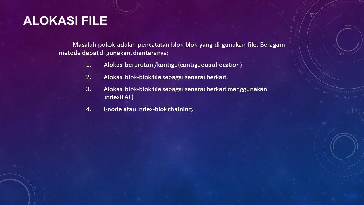 Alokasi File