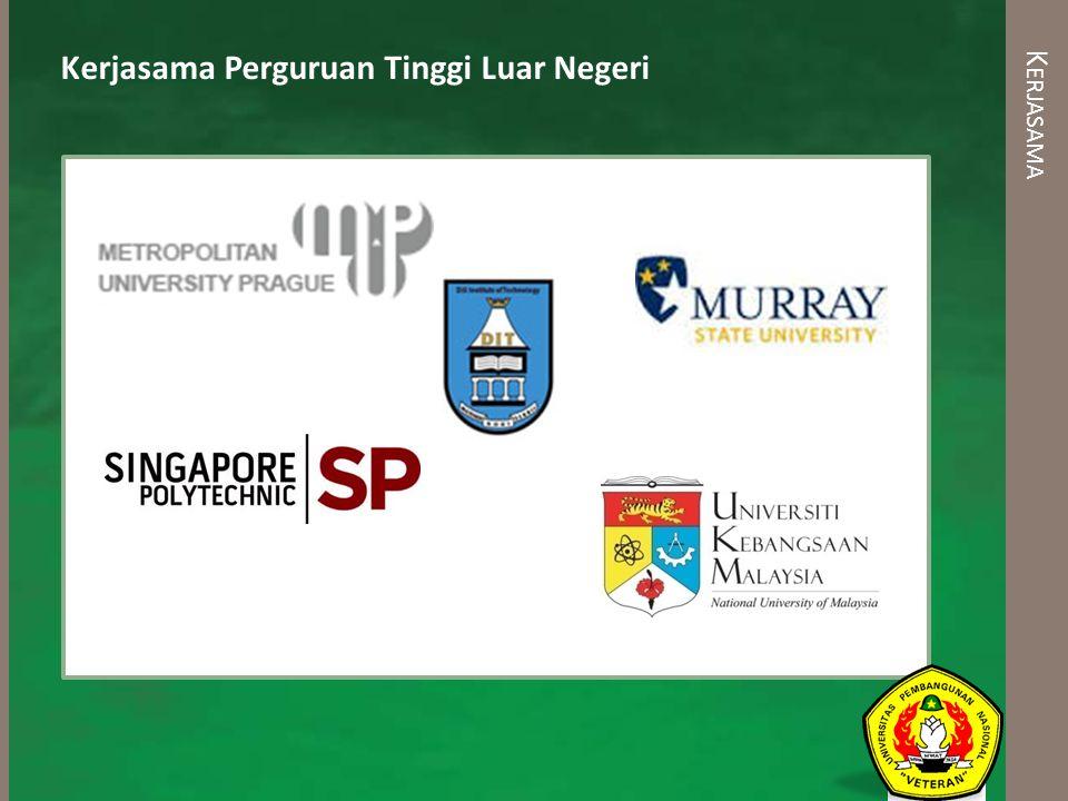 Kerjasama Perguruan Tinggi Luar Negeri