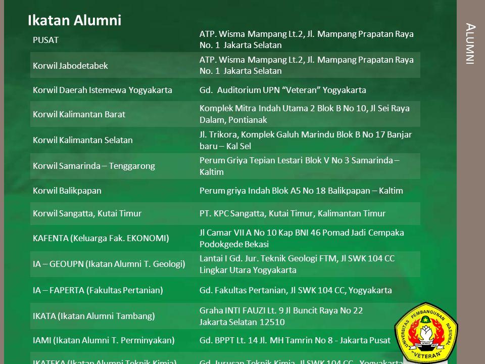 Ikatan Alumni Alumni PUSAT