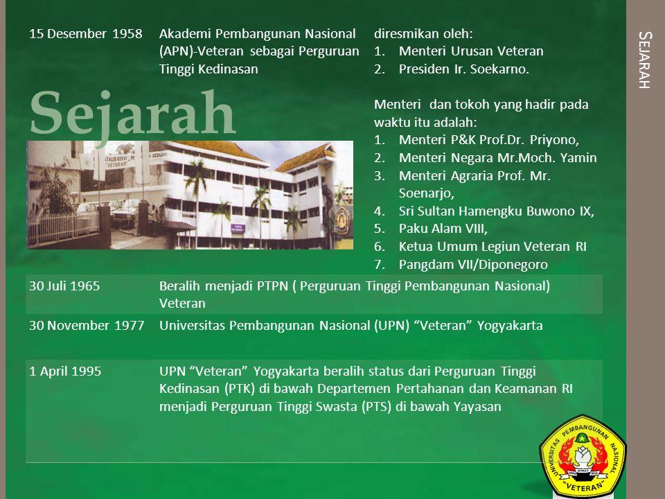 Sejarah Sejarah 15 Desember 1958