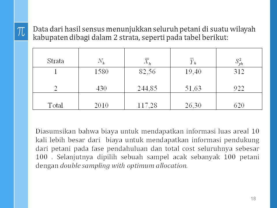 Data dari hasil sensus menunjukkan seluruh petani di suatu wilayah kabupaten dibagi dalam 2 strata, seperti pada tabel berikut: