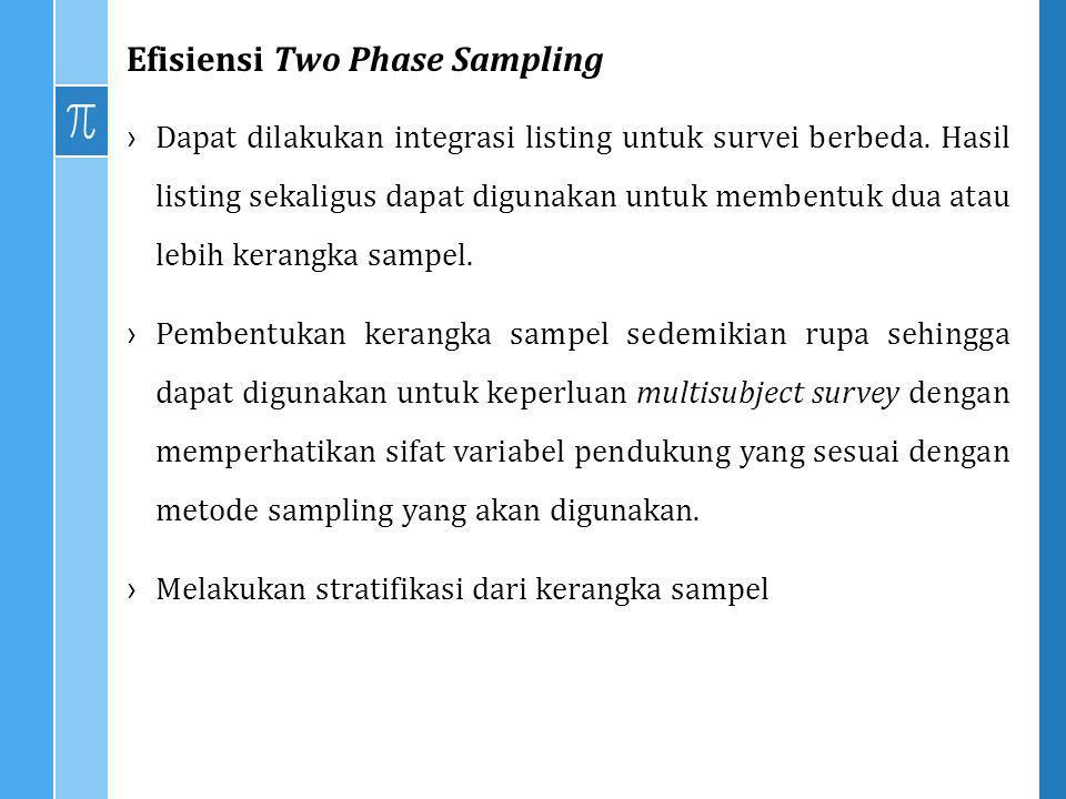 Efisiensi Two Phase Sampling
