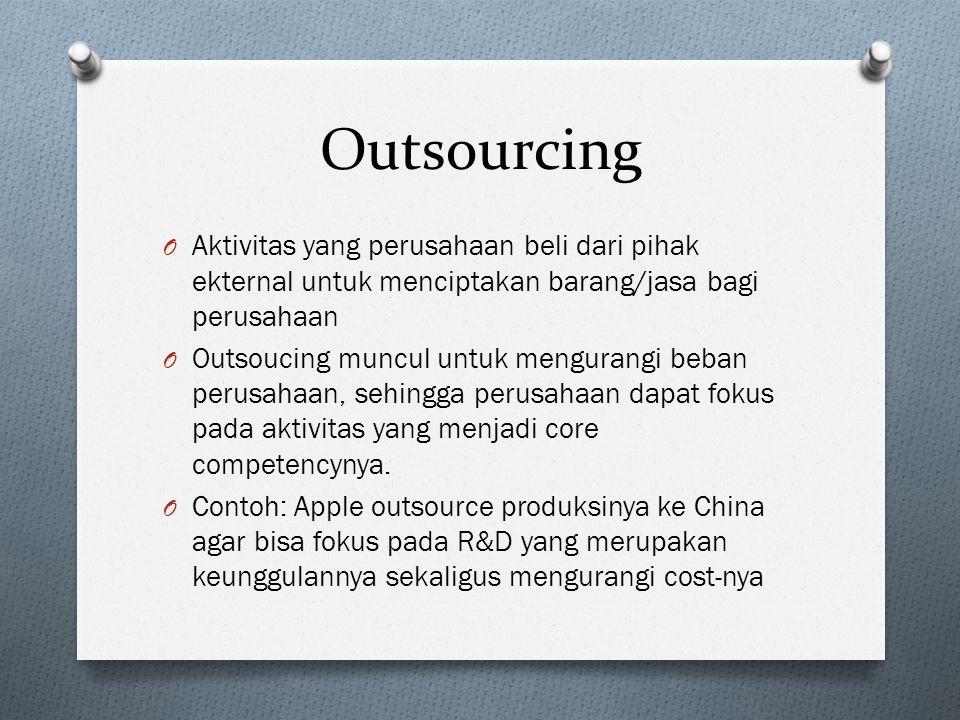 Outsourcing Aktivitas yang perusahaan beli dari pihak ekternal untuk menciptakan barang/jasa bagi perusahaan.