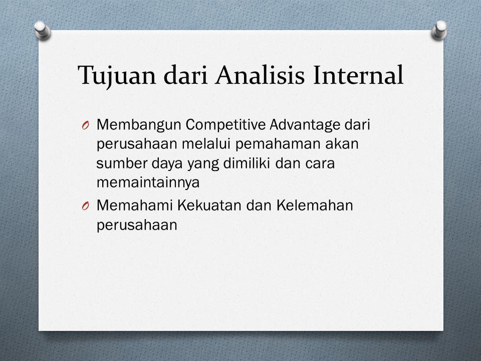 Tujuan dari Analisis Internal
