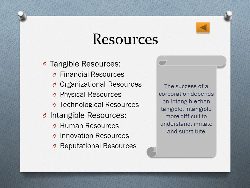 Resources Tangible Resources: Intangible Resources: