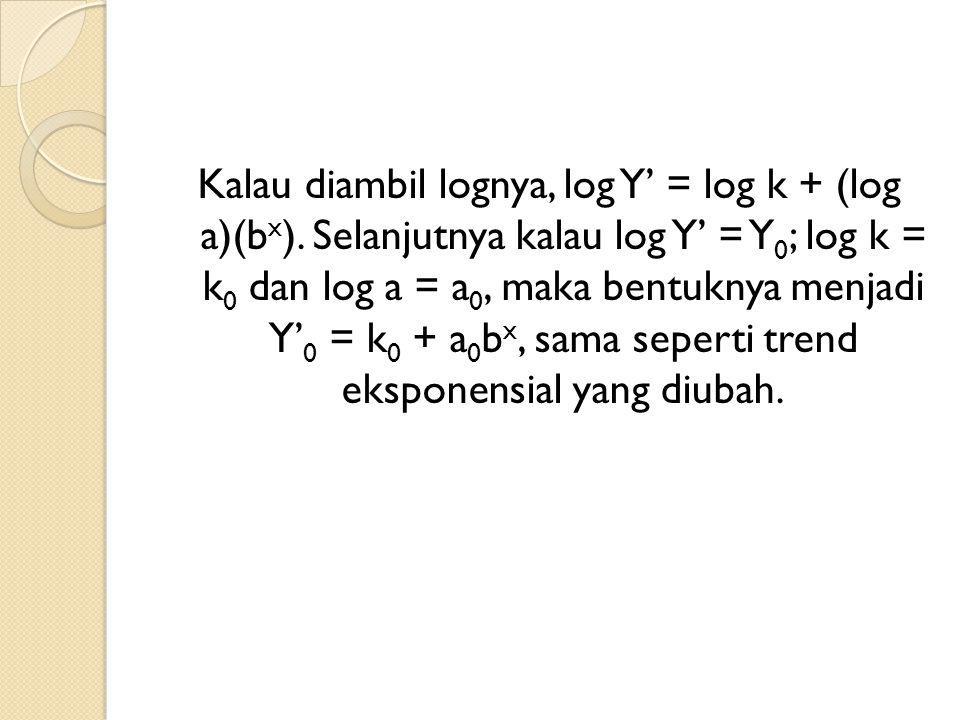 Kalau diambil lognya, log Y' = log k + (log a)(bx)