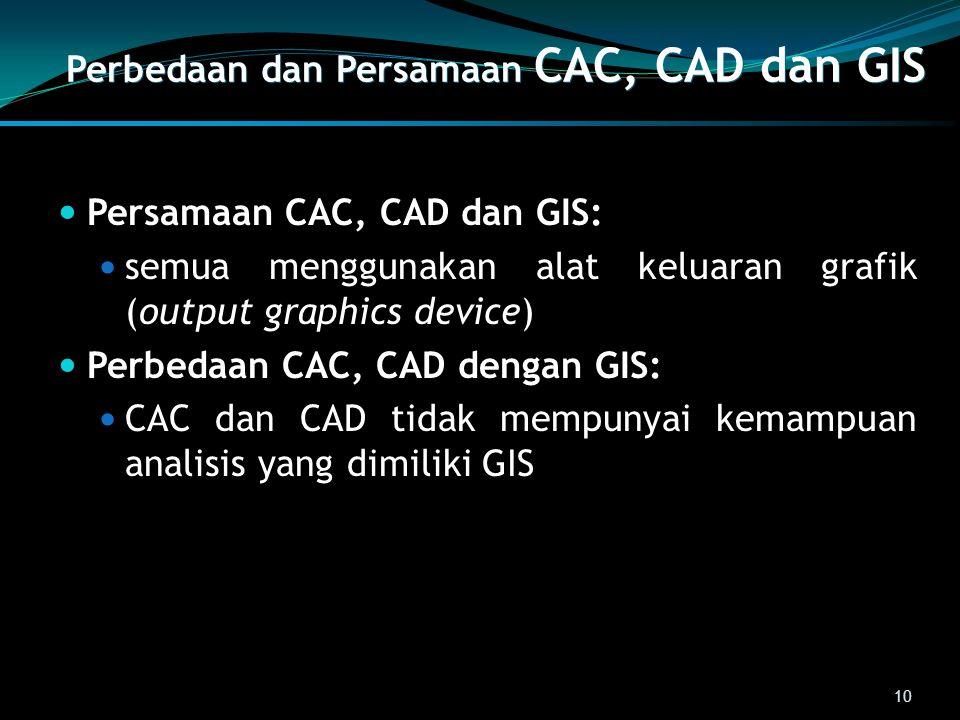 Perbedaan dan Persamaan CAC, CAD dan GIS