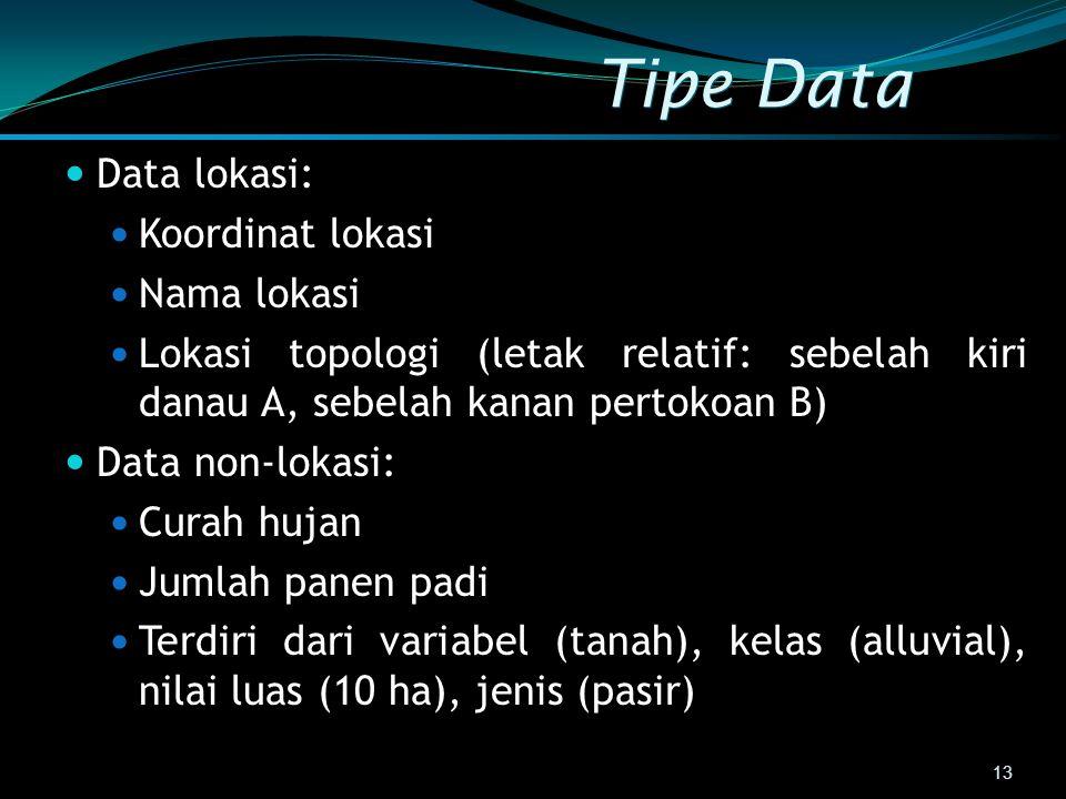 Tipe Data Data lokasi: Koordinat lokasi Nama lokasi