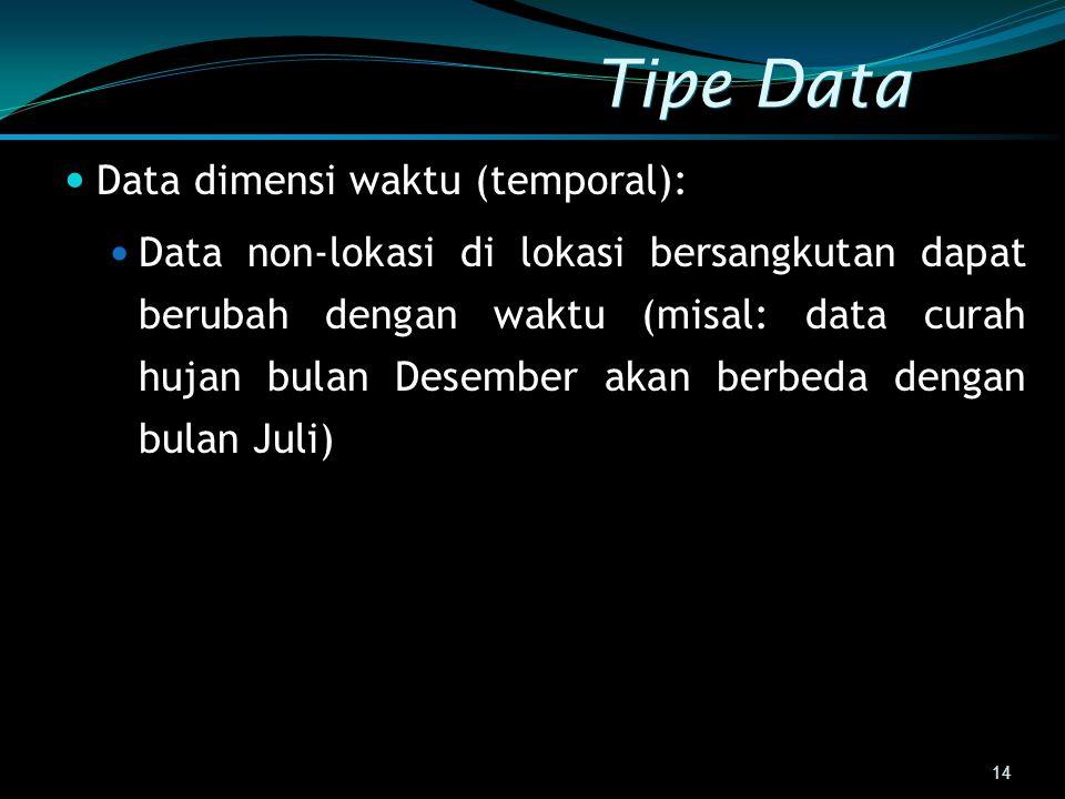 Tipe Data Data dimensi waktu (temporal):