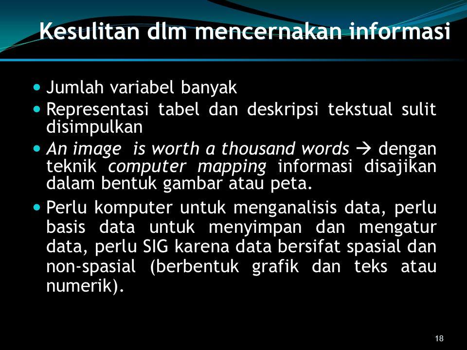 Kesulitan dlm mencernakan informasi