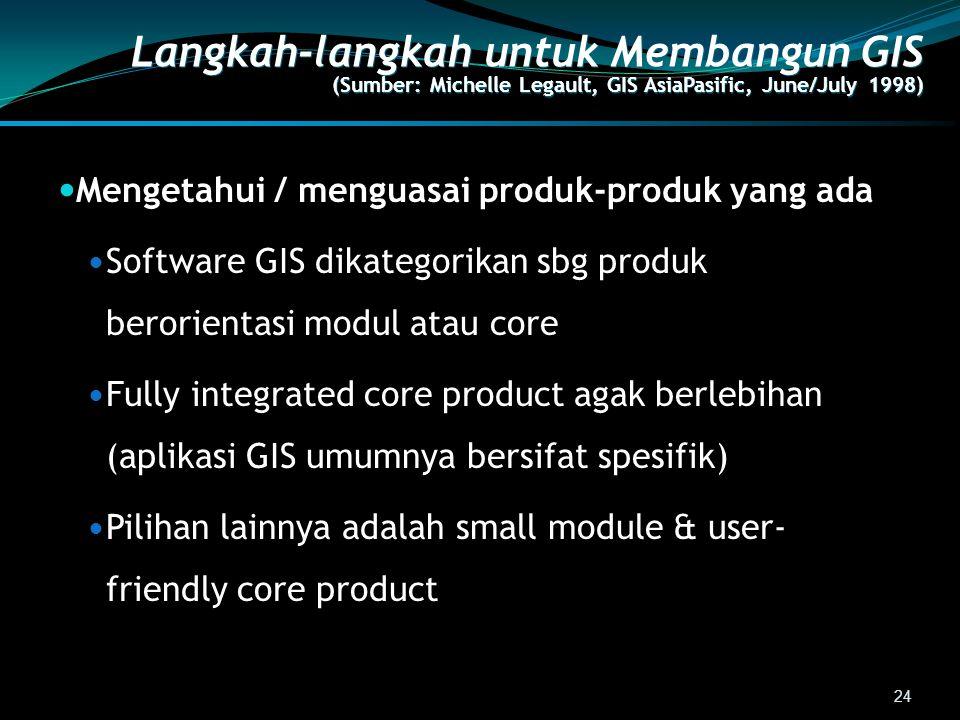 Langkah-langkah untuk Membangun GIS (Sumber: Michelle Legault, GIS AsiaPasific, June/July 1998)