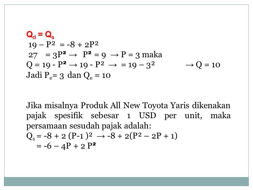 Qd = Qs 19 – P² = -8 + 2P². 27 = 3P² → P² = 9 → P = 3 maka. Q = 19 - P² → 19 - P² → = 19 – 3² → Q = 10.