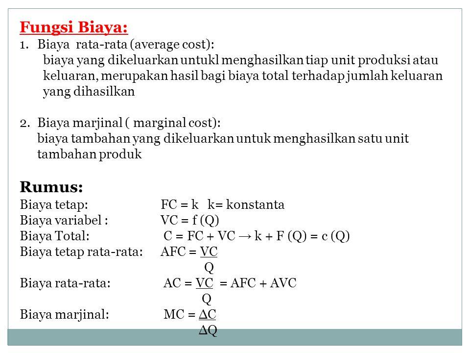 Fungsi Biaya: Rumus: Biaya rata-rata (average cost):