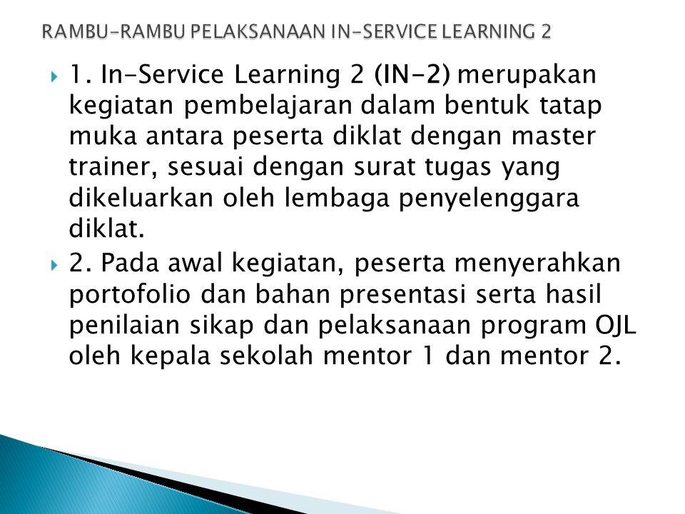 RAMBU-RAMBU PELAKSANAAN IN-SERVICE LEARNING 2