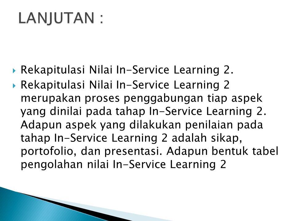 LANJUTAN : Rekapitulasi Nilai In-Service Learning 2.