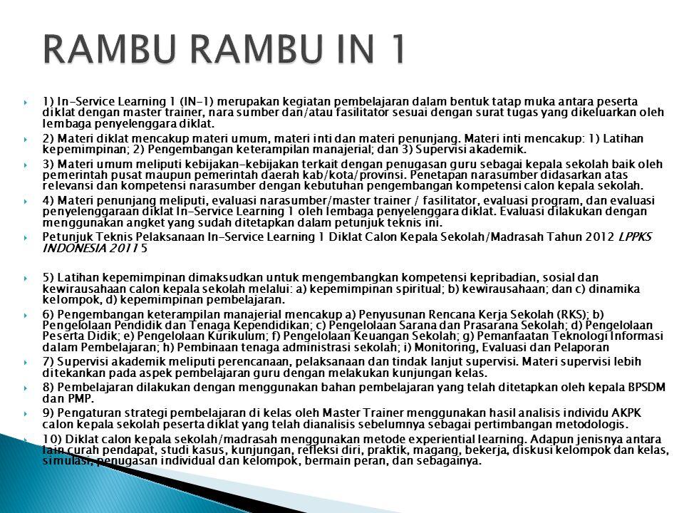 RAMBU RAMBU IN 1