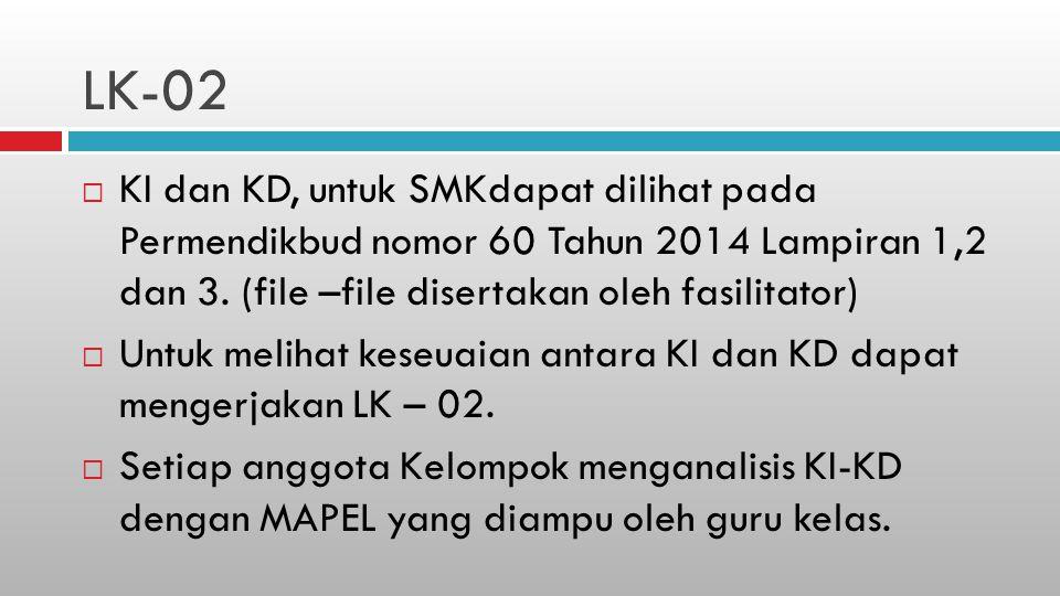 LK-02 KI dan KD, untuk SMKdapat dilihat pada Permendikbud nomor 60 Tahun 2014 Lampiran 1,2 dan 3. (file –file disertakan oleh fasilitator)