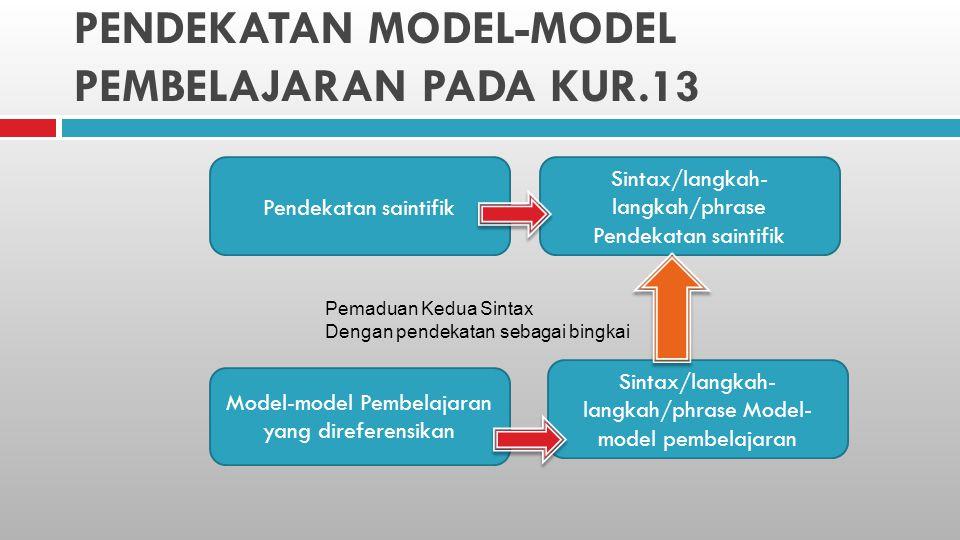 PENDEKATAN MODEL-MODEL PEMBELAJARAN PADA KUR.13