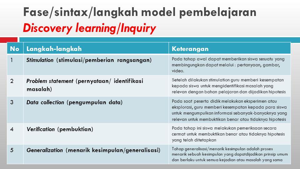 Fase/sintax/langkah model pembelajaran Discovery learning/Inquiry