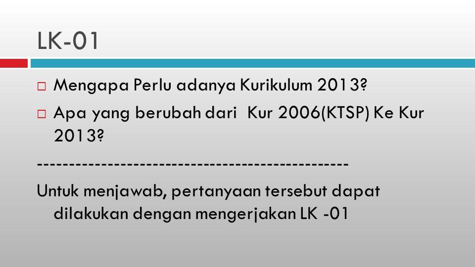 LK-01 Mengapa Perlu adanya Kurikulum 2013