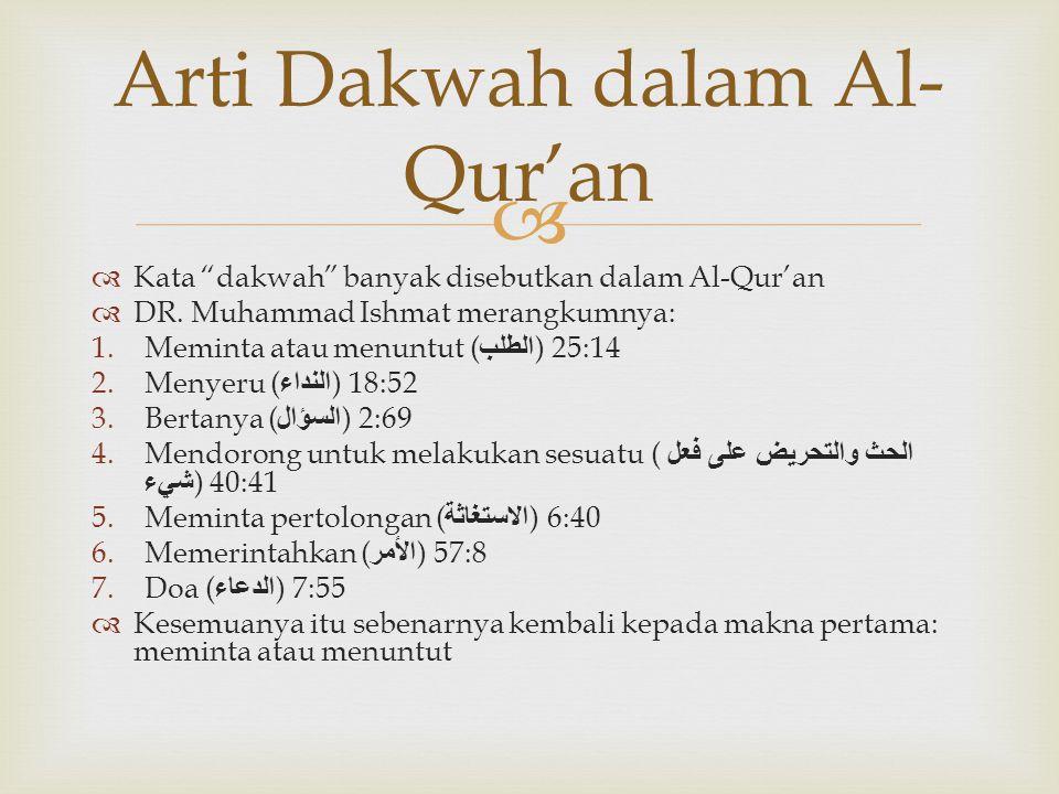 Arti Dakwah dalam Al-Qur'an